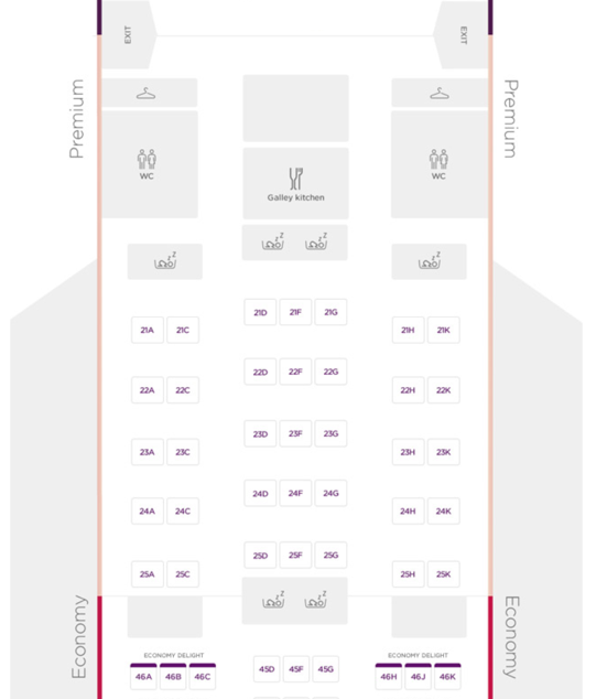 Virgin Atlantic 747 Premium Layout