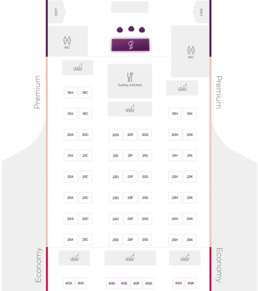 Virgin Atlantic A330-300 Premium Layout